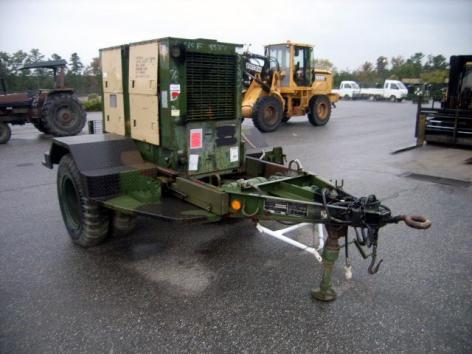 Army Surplus Canvas Duffel Bags